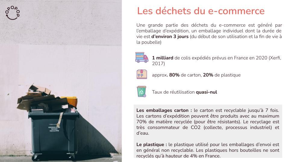 Les déchets du e-commerce